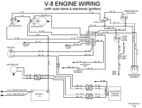 Scout Colored Wiring Diagram