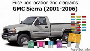 Fuse Box Location And Diagrams  Gmc Sierra  2001