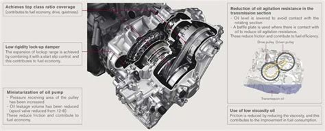 continuously variable transmission cvt engines