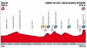 Chi vincerà la 8ª tappa della Vuelta a España 2017