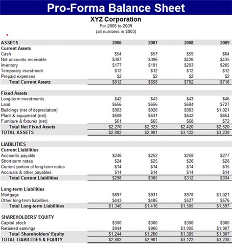 Proforma Balance Sheet For Excel 2007 Or Newer Financial