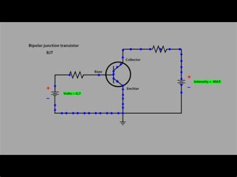 Bipolar Junction Transistor Bjt Animated Youtube
