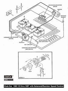 Club Car Precedent 36v Battery Wiring Diagram