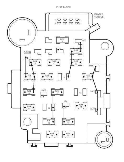 1996 Jeep Fuse Block Diagram by 1996 Gmc Jimmy Fuse Box Diagram