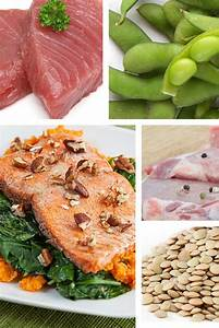 The 40 Best High Protein Foods - Bodybuilding.com Protein Diet
