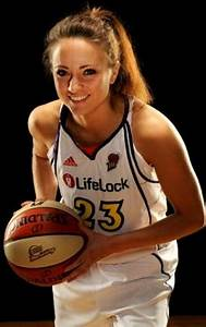 Top 5 hottest girl basketball players! - Daily Snark