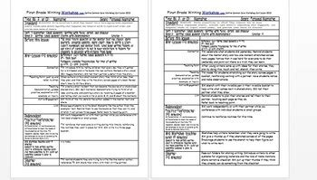 writing workshop lucy calkins  grade unit  lesson plans small moments
