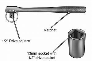 What-are-the-parts-of-a-socket