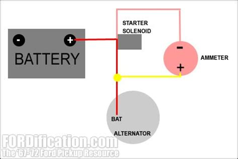Factory Ammeter Wiring Fordification