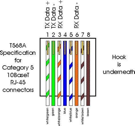 Simple Cisco Console Cable