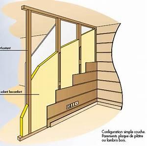 Faire Une Cloison En Bois : maison ossature bois isolation acoustique des cloisons ~ Melissatoandfro.com Idées de Décoration
