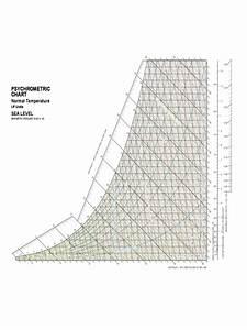 Diamond Price Chart 2018 2020 Psychrometric Chart Fillable Printable Pdf Forms