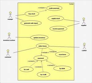Use Case Diagram For Online Shopping System