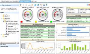 Dashboard Report Exles by Kpi Dashboards Reporting Dashboards For Business