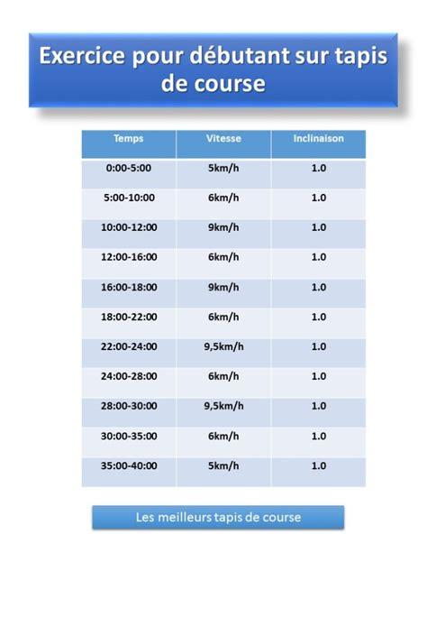 exercice pour d 233 butant sur tapis de course 40 min