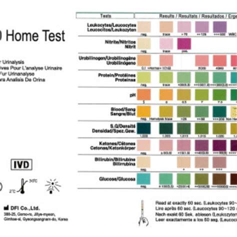 uti shipping 2 5 urine infection uti test kits home health uk