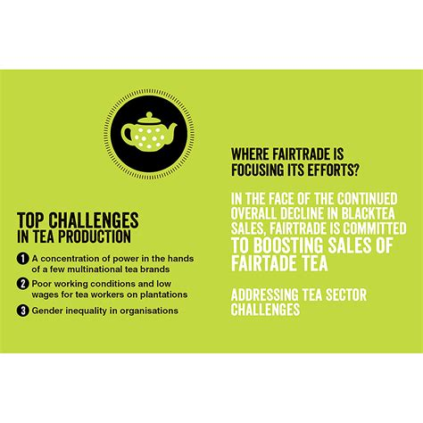 Our community coffee coupons, promos and discount codes. Fact Sheet - Tea - Fairtrade Canada