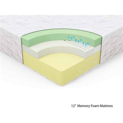 memory foam memory foam mattress buying guide memory foam talk