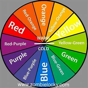 The Colour Wheel And Theory Tutorial For Beginner And