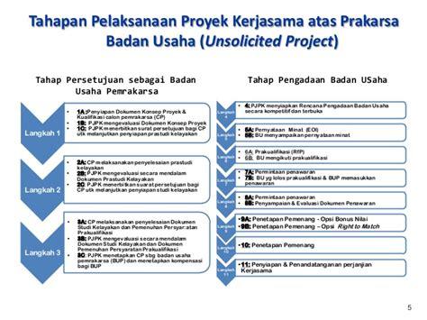 prosedur pelaksanaan kerjasama pemerintah  swasta