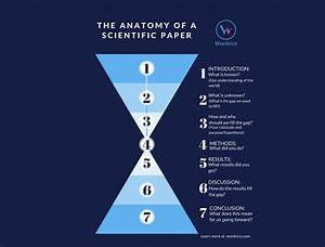 Guidelines For Writing An Effective Research Paper
