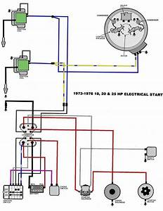 Evinrude 70 Hp Outboard Wiring Diagram