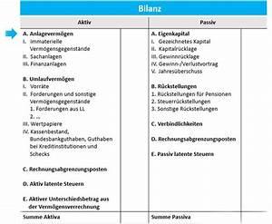 Bilanz Berechnen : anlageverm gen was ist das anlageverm gen debitoor buchhaltung ~ Themetempest.com Abrechnung