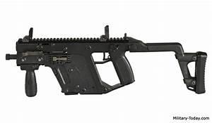 Submachine Guns (SMGs) - CROSSFIRE