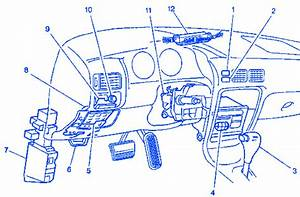Chevrolet Avalance 2006 Dash Electrical Circuit Wiring