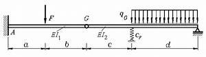 Querkraftverlauf Berechnen : aufgabe 18 10 ~ Themetempest.com Abrechnung