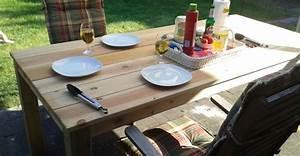 Gartentisch Selber Bauen : gartentisch selbst bauen anleitung das gartenmagazin ~ Lizthompson.info Haus und Dekorationen