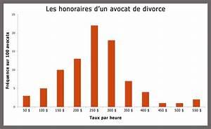 Combien De Temps Garde T On Les Papiers : combien co te un divorce et combien de temps a prend ~ Gottalentnigeria.com Avis de Voitures