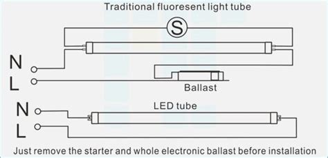 direct wire t8 led retrofit ballast bypass t12