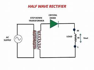 Half Wave Rectified Waveform Assignment Help