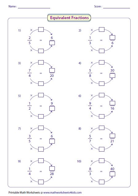 learning equivalent fractions  images fractions