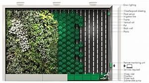 Vertikal Garten System : vicinity modular vertical garden ~ Sanjose-hotels-ca.com Haus und Dekorationen