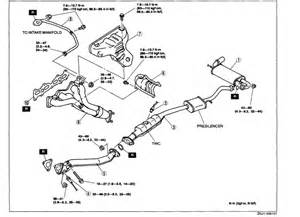 Mazda 3 Maf System Diagram by I A Well Maintained Quot 2001 Miata Base Model The Only