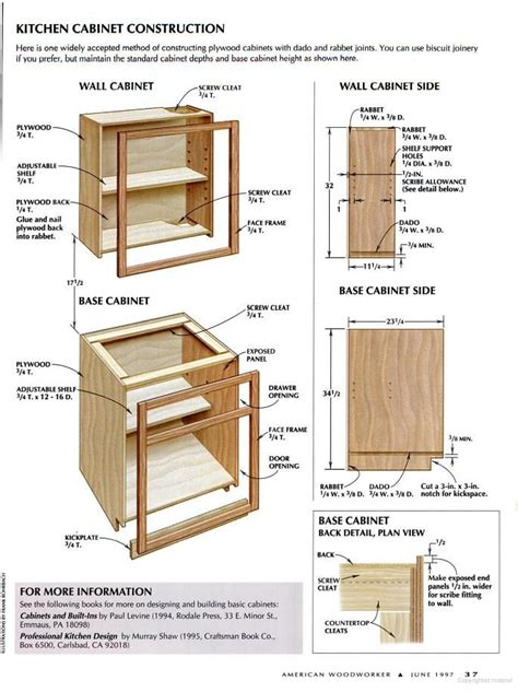 cabinet making plans free 17 best images about kitchen cabinet plans on pinterest