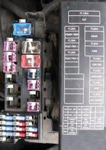 nissan almera   fuse box diagram auto genius