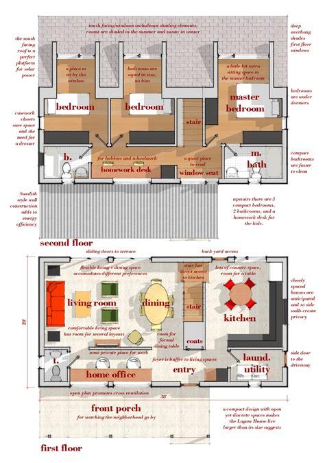Easy floor plan designer designing a floor plan has never been easier. Catalog: Modern House Plans by Gregory La Vardera Architect