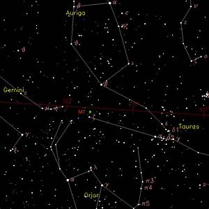Navajo Astronomy Constellations - Pics about space
