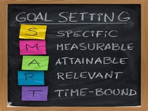Why Setting Goals Is Absolutely Crucial To Your Success