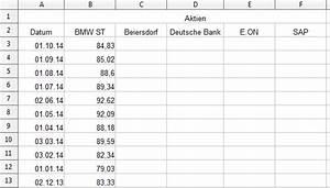 Open Office Summe Berechnen : korrelation mit openoffice calc berechnen aktienstrategien ~ Themetempest.com Abrechnung