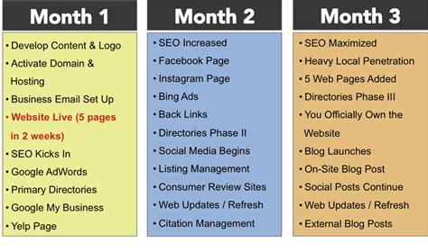 Seo Marketing Plan by Free Hvac Website With A Seo Hvac Marketing Subscription