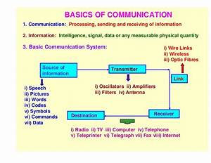 10m Communication Systems