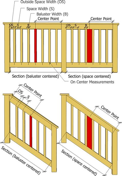 deck railing spacing between posts decks baluster spacing calculator
