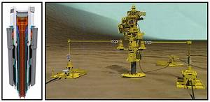 Subsea Technology And Equipments