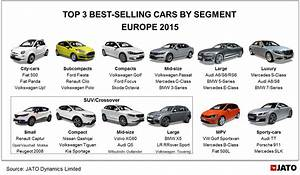 Europe Automobile : suv takes over as the best selling segment in europe for the first time jato ~ Gottalentnigeria.com Avis de Voitures