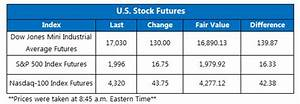 Dow Jones Industrial Average Futures Up on Booming Oil ...