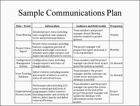 project team communication planner